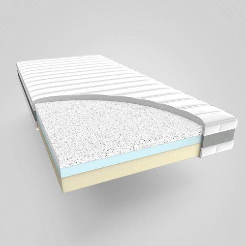 Traagschuim Matras Softtech® Foam Silvano S507 (Premium-Line)