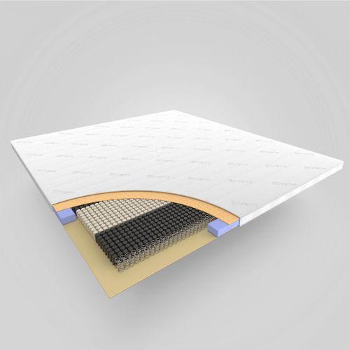 Aeromax Micro Pocket Topper (Premium Line)